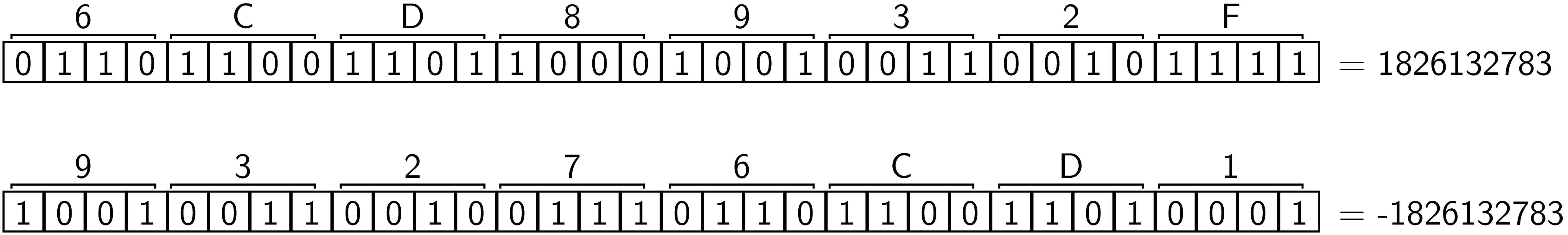 Atemberaubend Multipliziermittel Und Dividieren Exponenten ...