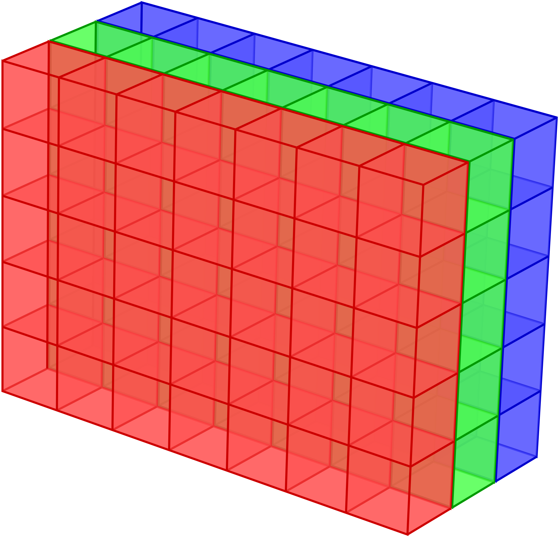 4  Scientific computing with NumPy and SciPy — Tools for Scientific